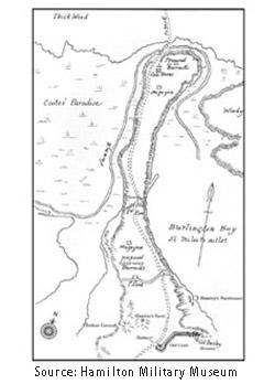 Map of Burlington Heights