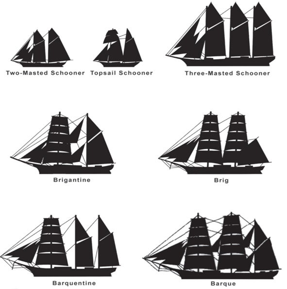 All types of tall ships image